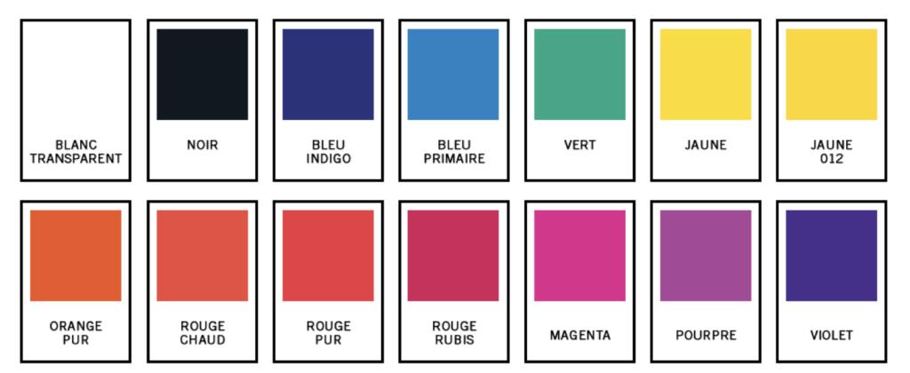 Nuancier des couleurs de base Pantone